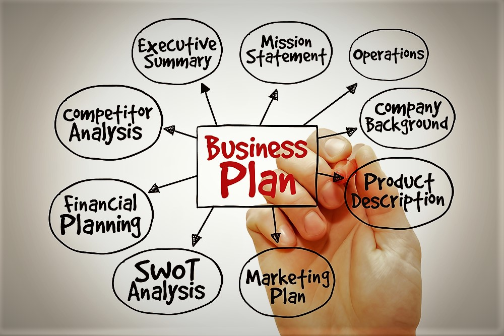 Business and financial plan